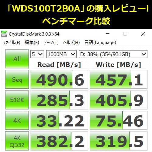 「WDS100T2B0A」の購入レビュー!他のSSDとベンチマーク比較してみた